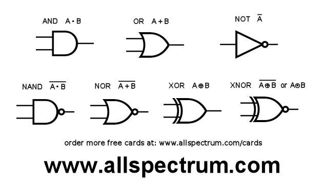 logic gates elenco wiring diagrams