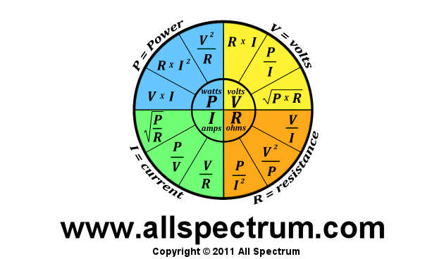 Resistor Color Code Chart And Ohms Law Formula Wheel  All Spectrum
